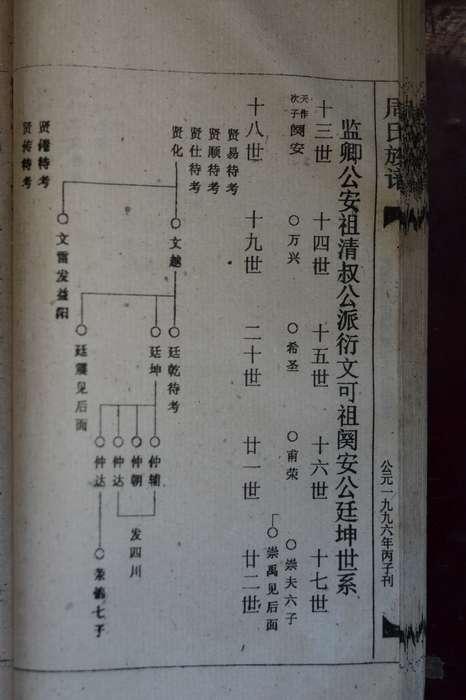 湖南新化长坡族谱 七修春安房合谱 监卿公安祖清叔公派衍 周氏家谱 图片
